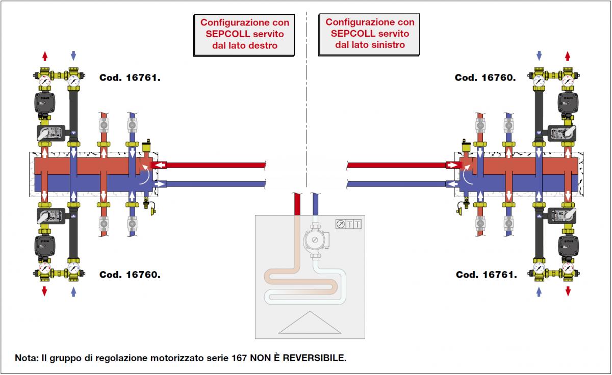 Temperatura Mandata Impianto A Pavimento impianti di riscaldamento a pavimento: come si converte il