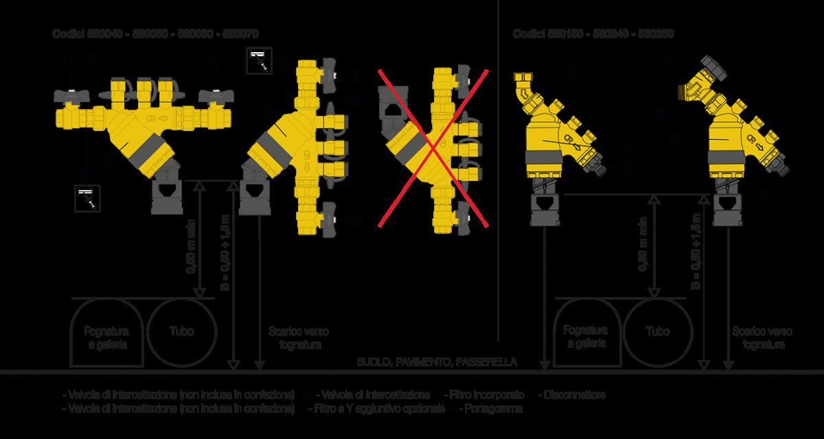 installazione del disconnettore idraulico Caleffi