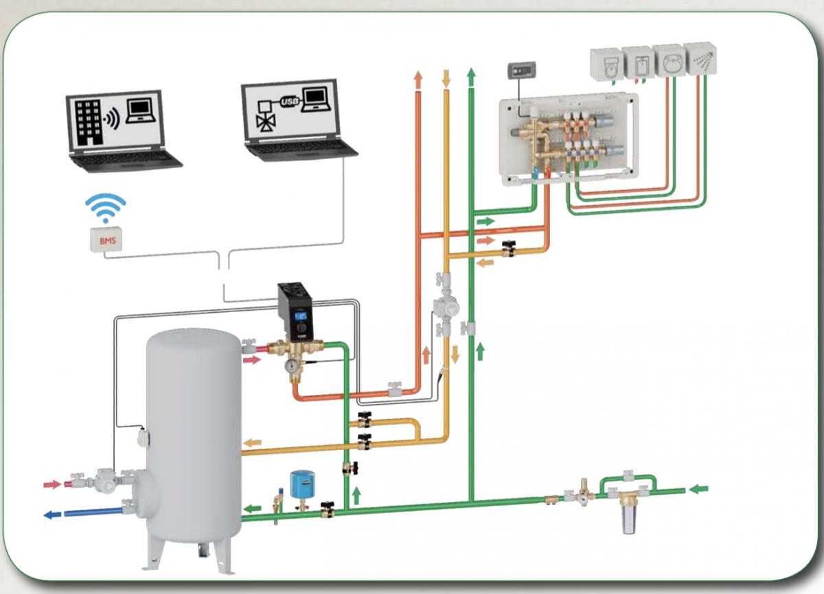 Schema in installazione di miscelatori elettronici anti Legionella