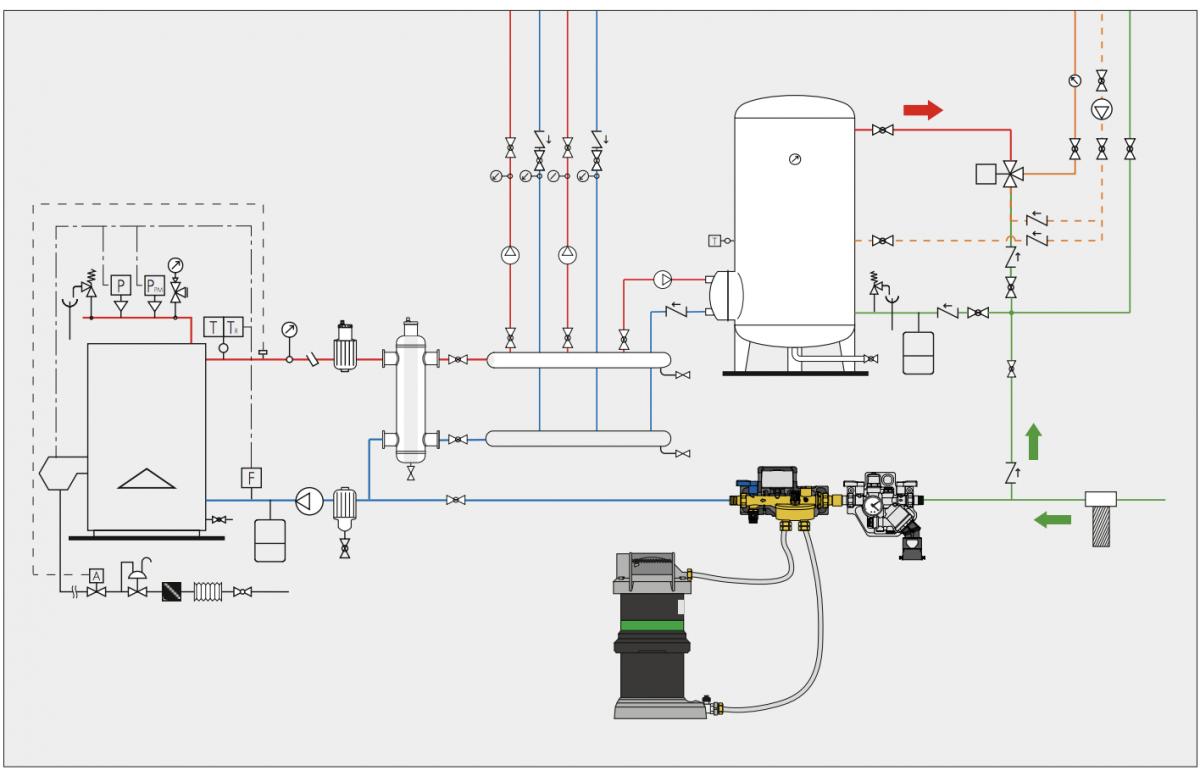 Schema di installazione dei dispositivi di demineralizzazione Caleffi in un impianto di climatizzazione