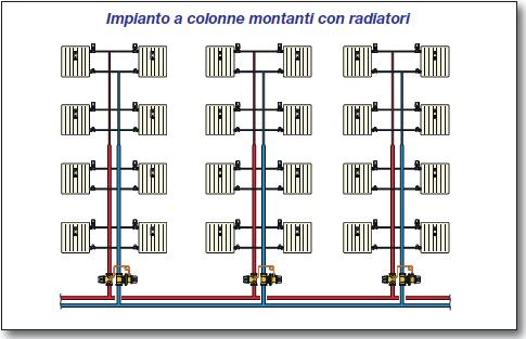 Nuovi schemi soluzioni caleffi caleffi for Radiatori dwg