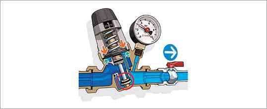 Caleffi Pressure Reducers Cutaway