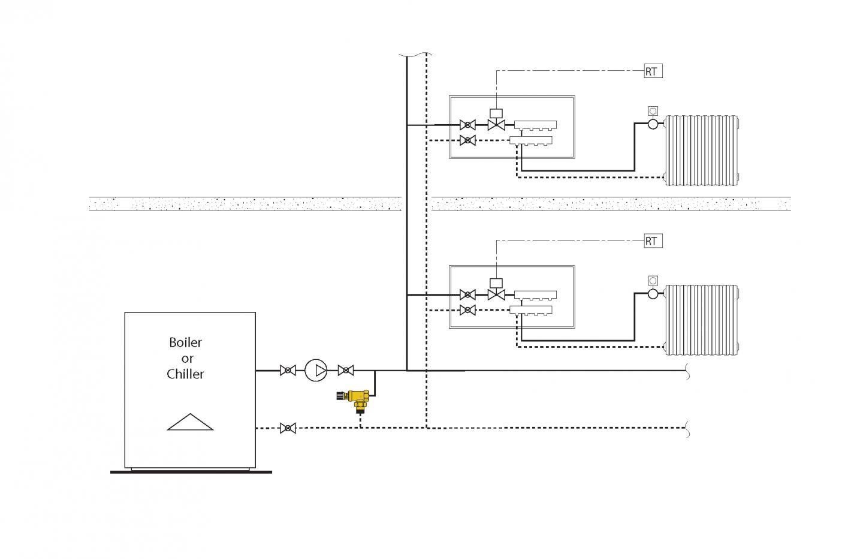 how does a differential pressure bypass valve work caleffi rh caleffi com Honeywell L8148E Wiring-Diagram 4 Wire Zone Valve Wiring Diagram