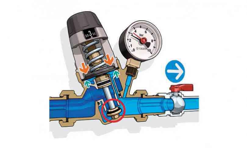 caleffi pressure reducing valve instructions
