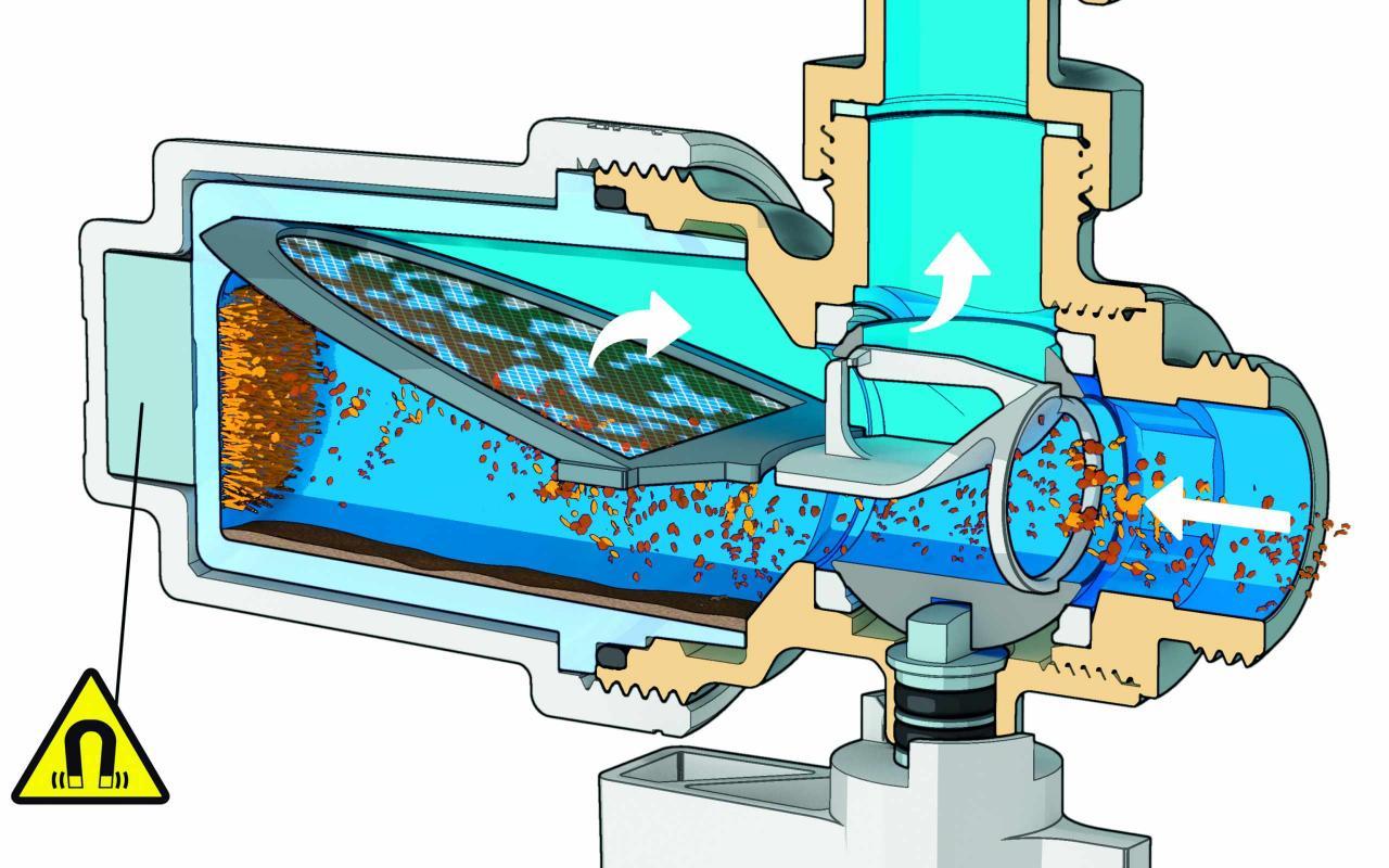 Separator magnetic de impuritati Caleffi XS