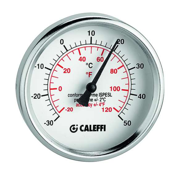 688 - Temperature Gauge