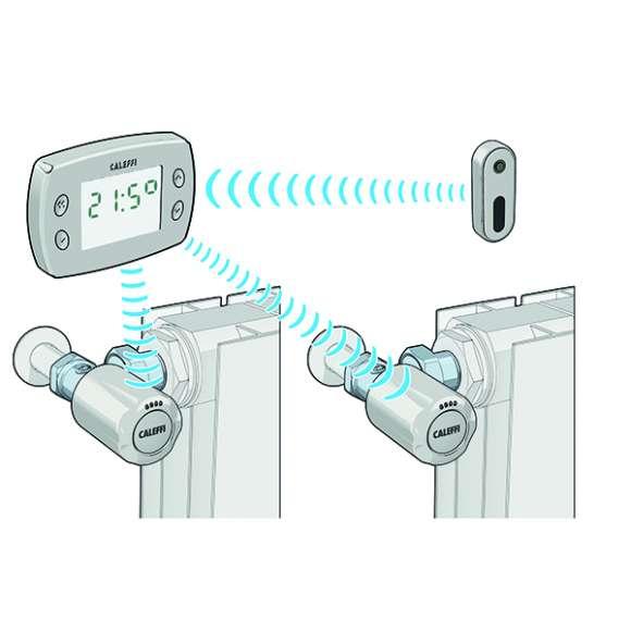 210 - Dodatna oprema za sisteme elektronske kontrole za radijatore
